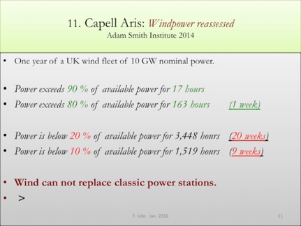 A Narrative about Wind in the Irish Grid. Talk given for ...